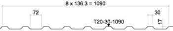 RUUKKI T20-72-1090 (RAN 20)